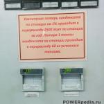 Энергоэффективность насосов КсВ