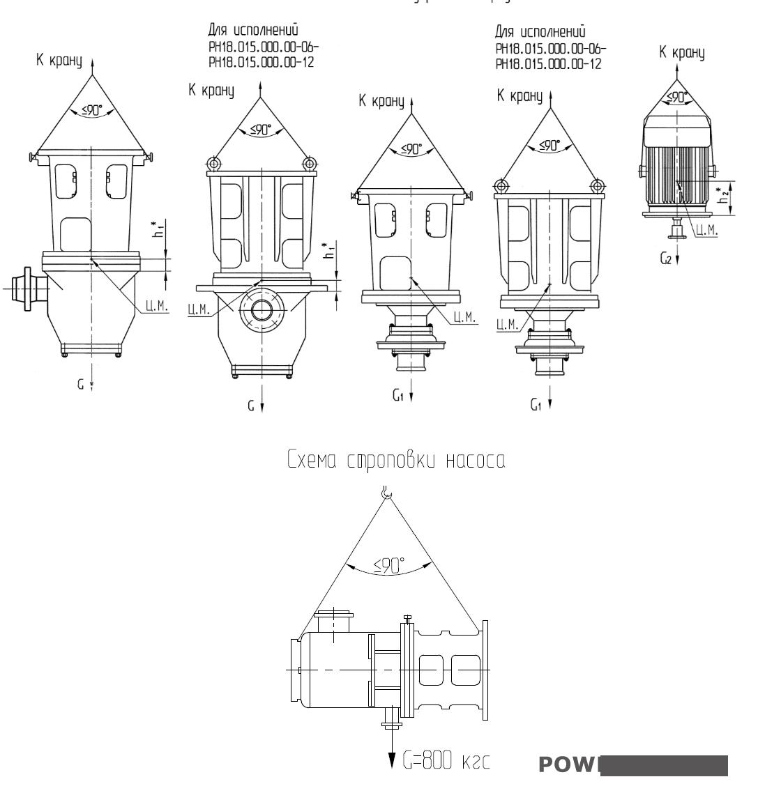 Схемы строповки насосов типа КсВ