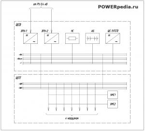 Структурная схема установки постоянного тока