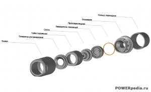 Схема паромеханической форсунки