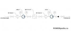 Схема мазутного хозяйства ТЭЦ