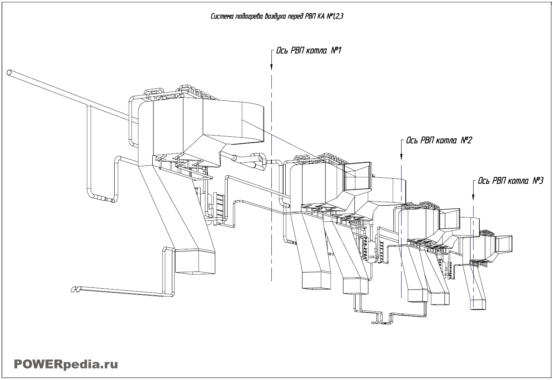 Схема воздушного тракта РВП
