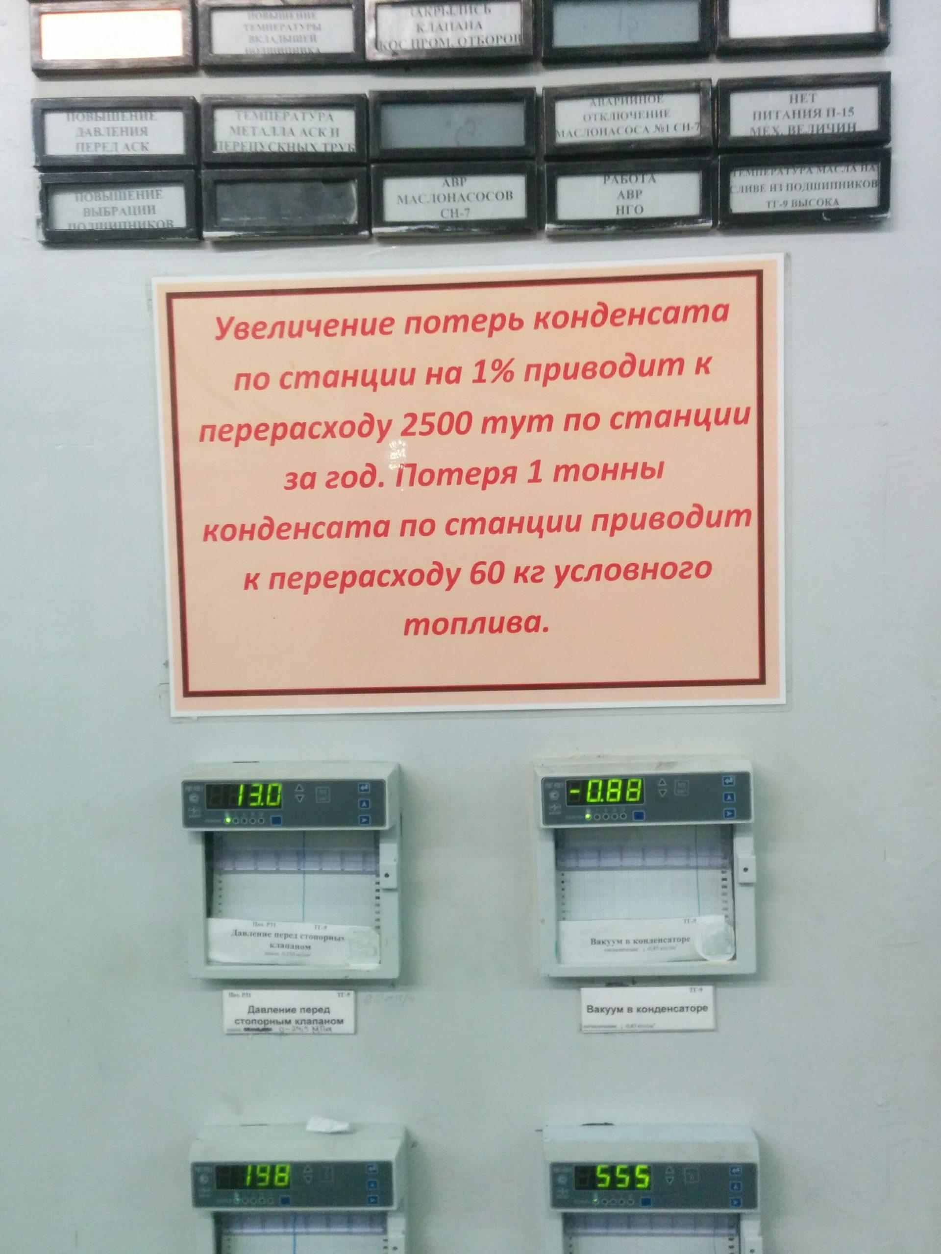 Энергоэффективность по конденсату