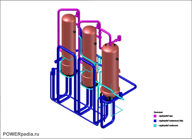 3D модель группы ПВД