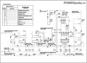 Схема гидравлическая подогревателей высокого давления
