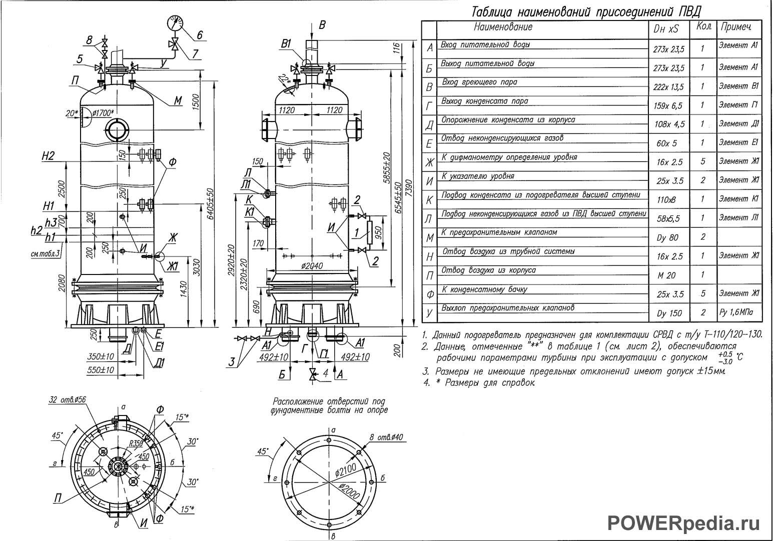 Чертеж ПВ-425-230-25-4