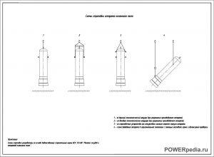 Схема строповки подогревателя