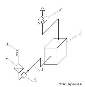 Аксонометрическая схема компрессора