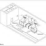 Требования к помещениям компрессорных установок