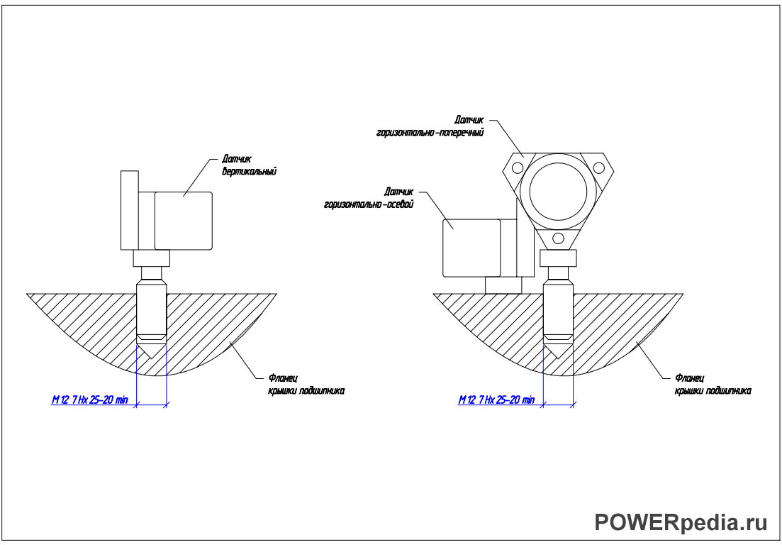 Схема установки датчика вибрации