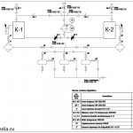 КИПиА компрессорной установки