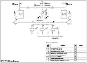 Технологическая схема компрессорной установки