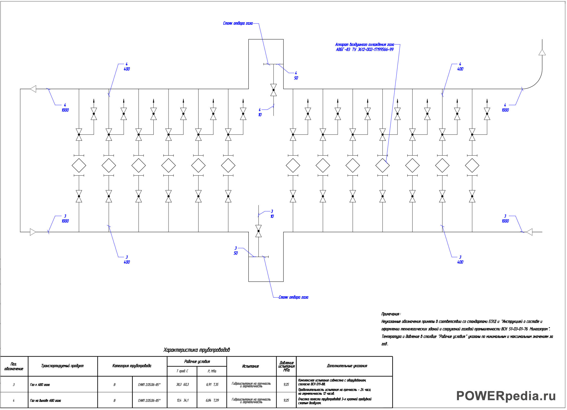 Схема технологическая установки охлаждения газа