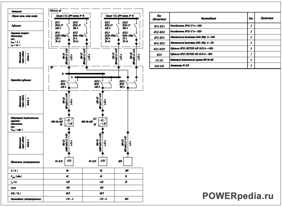 Однолинейная схема электролизной