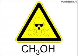 Символ ядовитые вещества