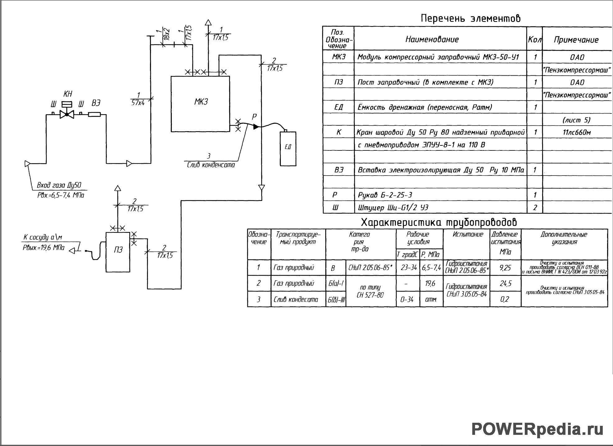 Технологическая схема АГНКС